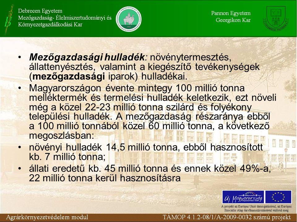 Mezőgazdasági hulladék: növénytermesztés, állattenyésztés, valamint a kiegészítő tevékenységek (mezőgazdasági iparok) hulladékai.