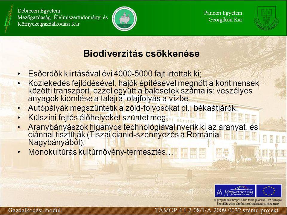 Biodiverzitás csökkenése