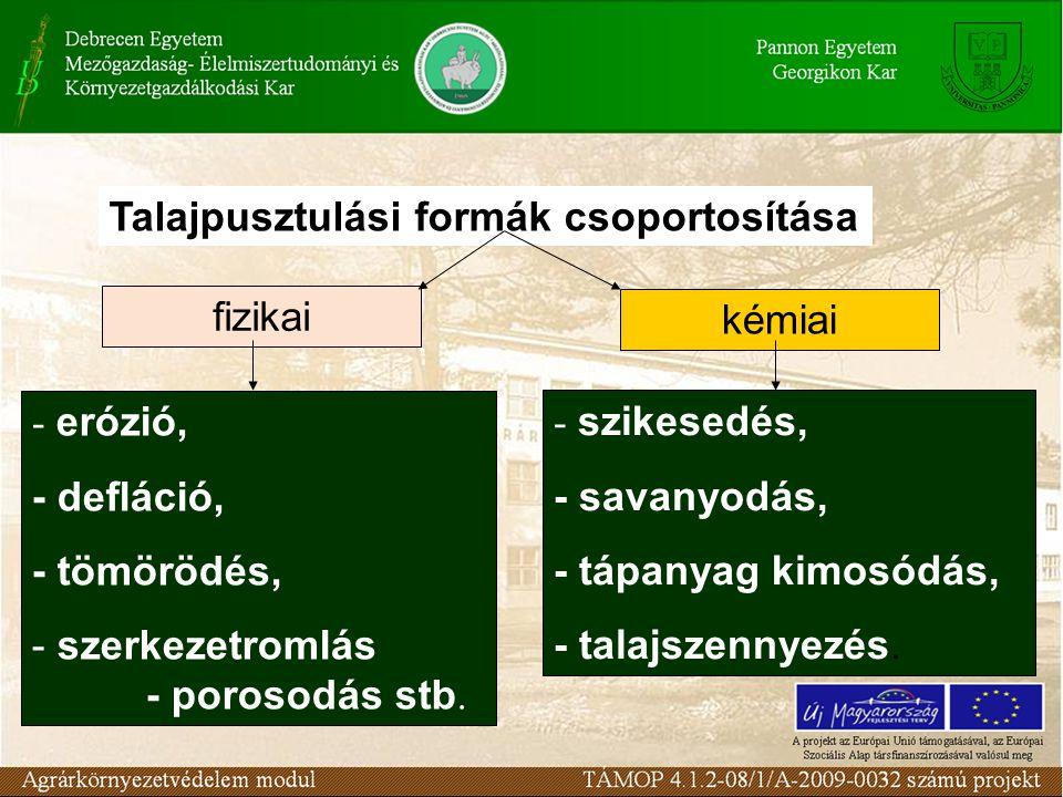 Talajpusztulási formák csoportosítása