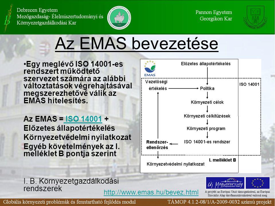 Az EMAS bevezetése