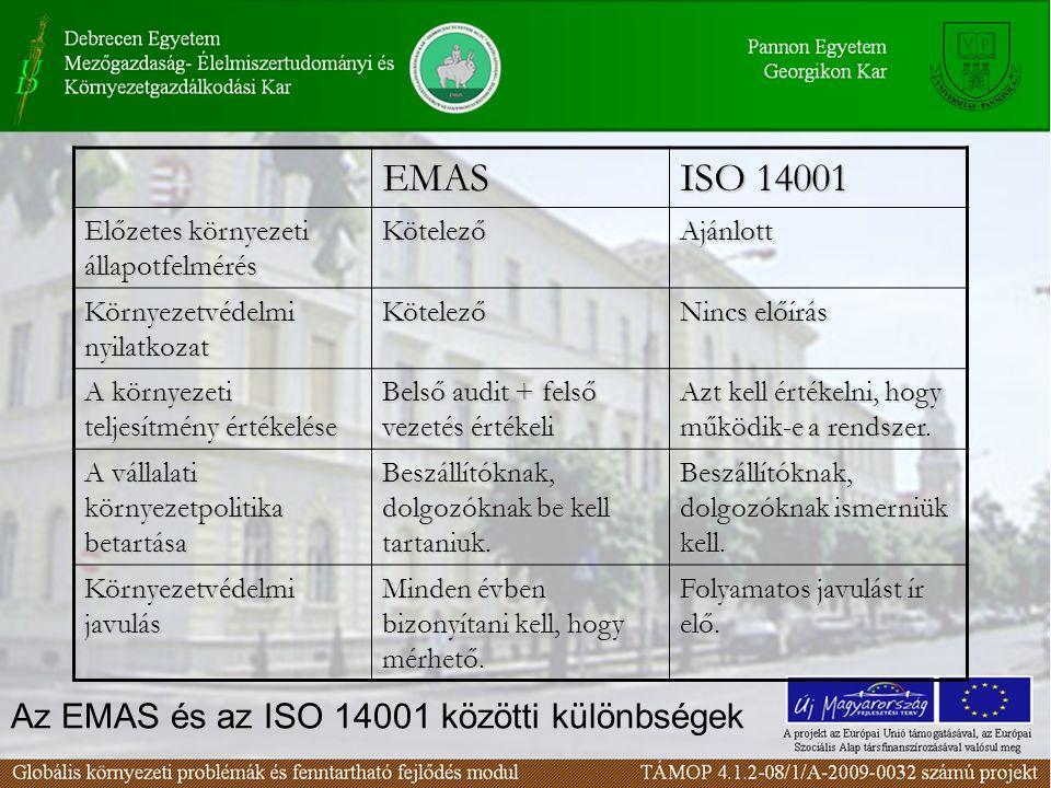 Az EMAS és az ISO 14001 közötti különbségek