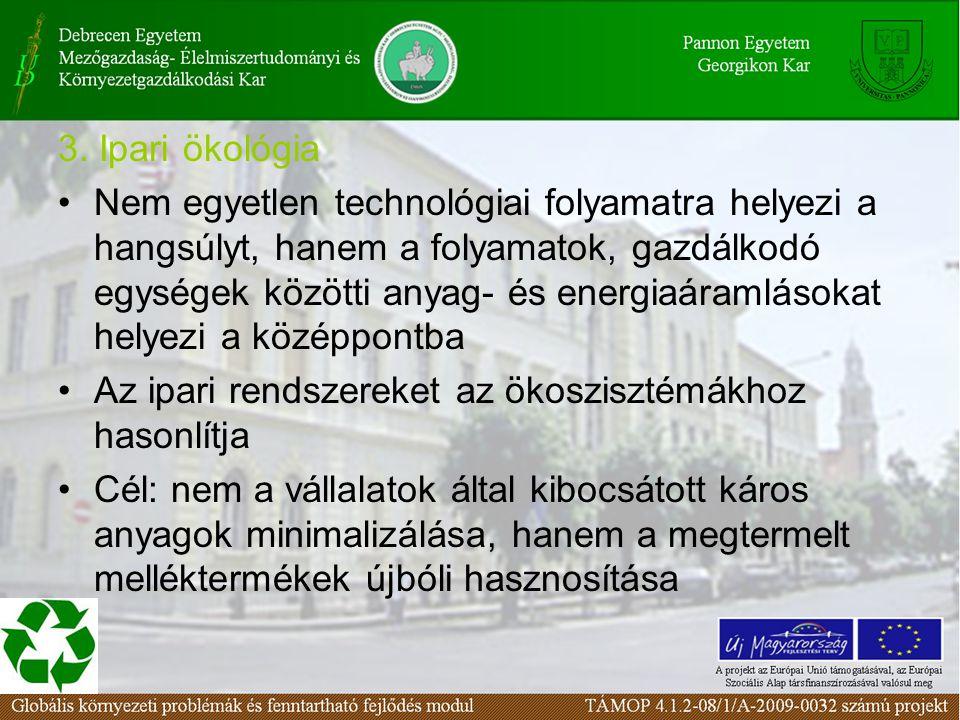 3. Ipari ökológia