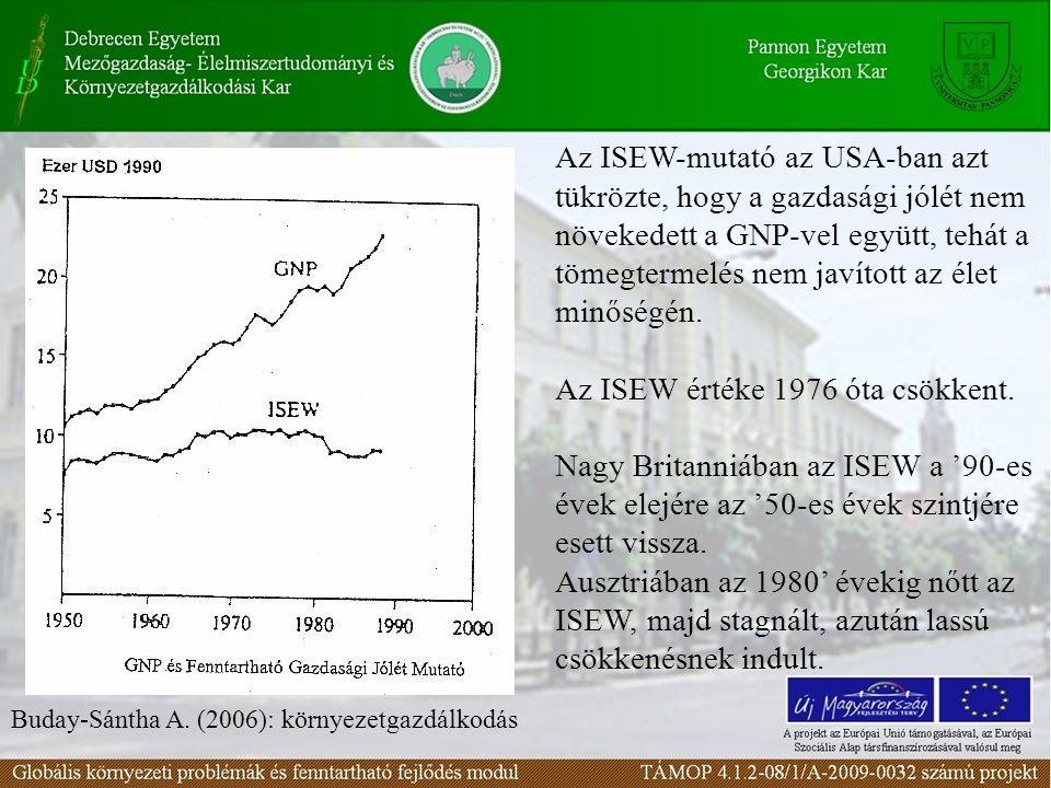 Az ISEW-mutató az USA-ban azt tükrözte, hogy a gazdasági jólét nem