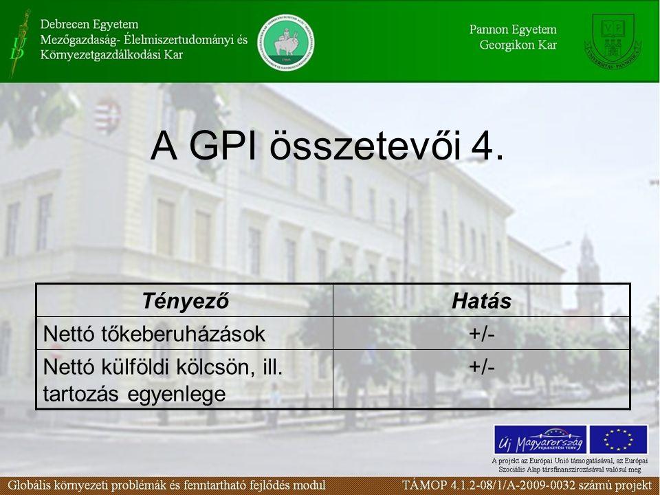 A GPI összetevői 4. Tényező Hatás Nettó tőkeberuházások +/-