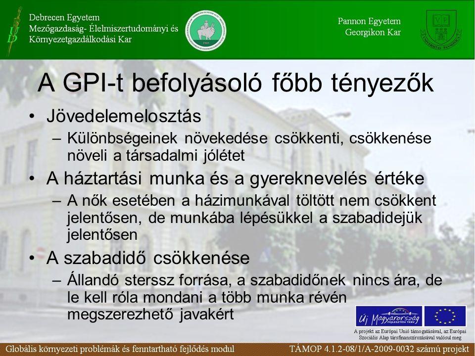 A GPI-t befolyásoló főbb tényezők