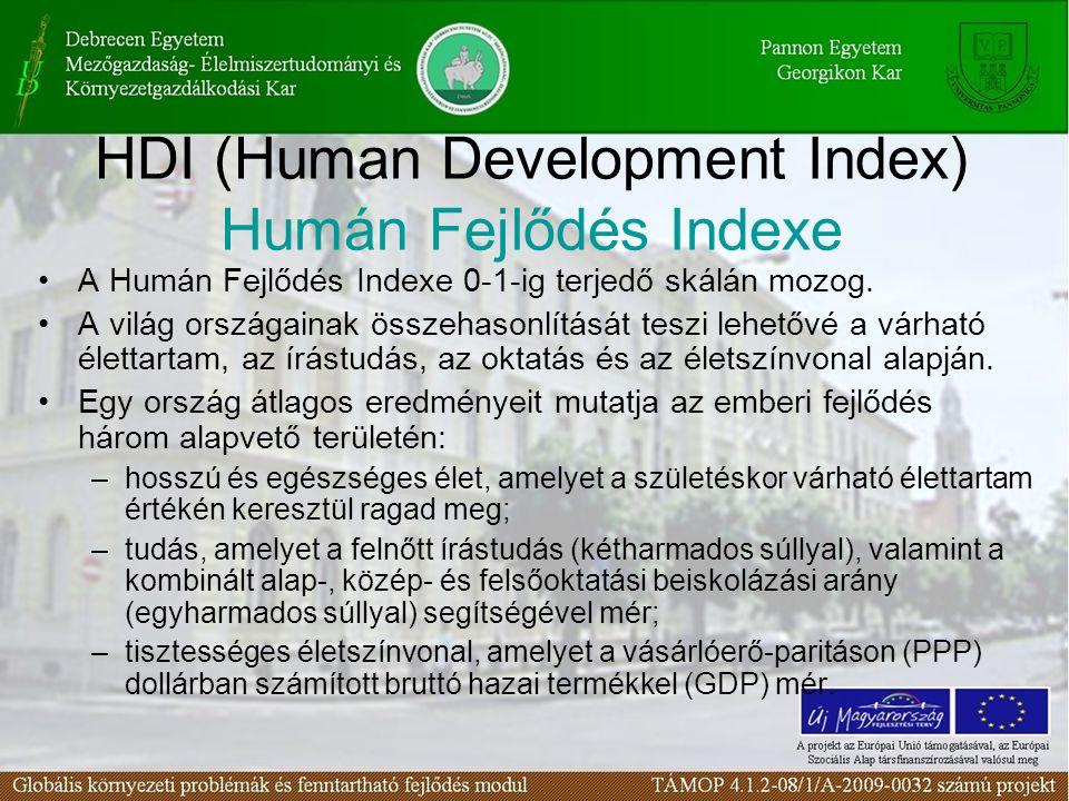 HDI (Human Development Index) Humán Fejlődés Indexe