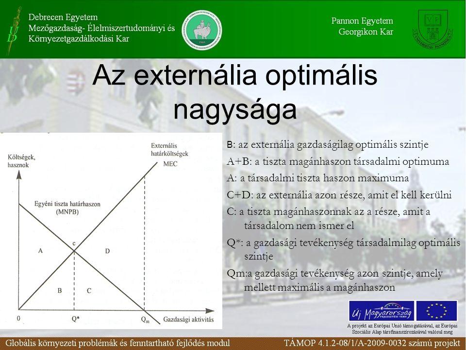 Az externália optimális nagysága