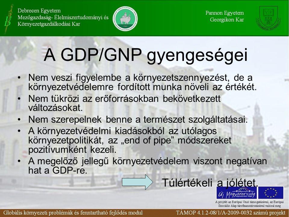 A GDP/GNP gyengeségei Túlértékeli a jólétet.