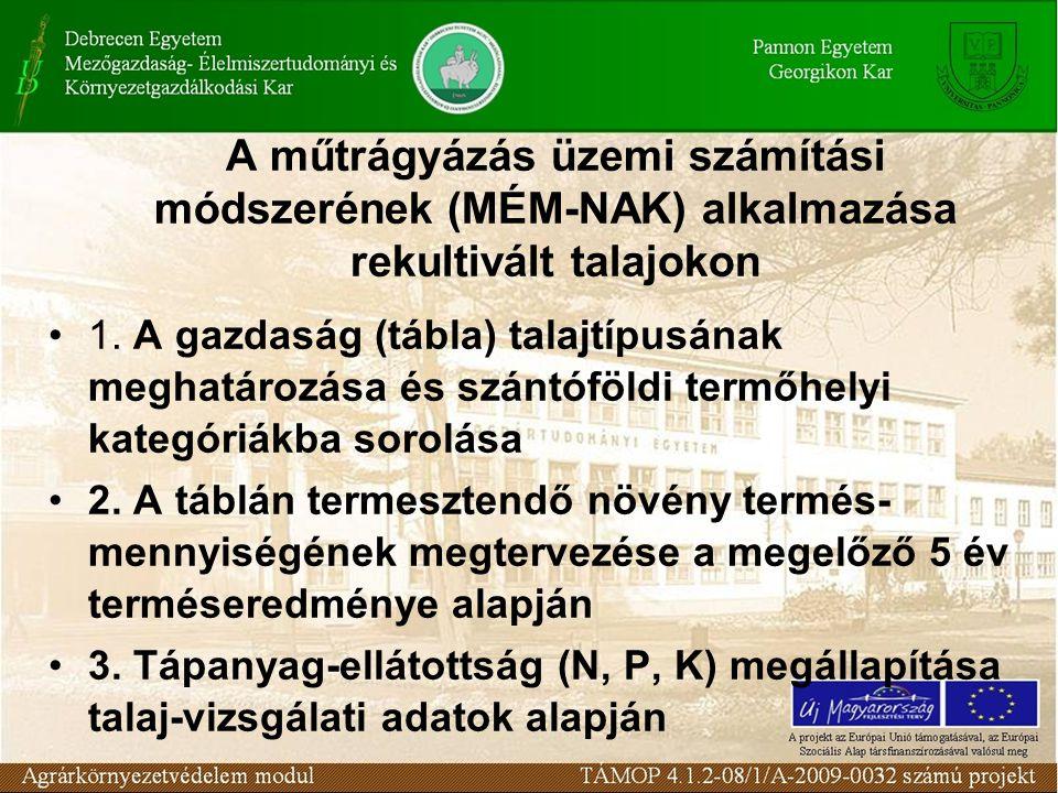 A műtrágyázás üzemi számítási módszerének (MÉM-NAK) alkalmazása rekultivált talajokon