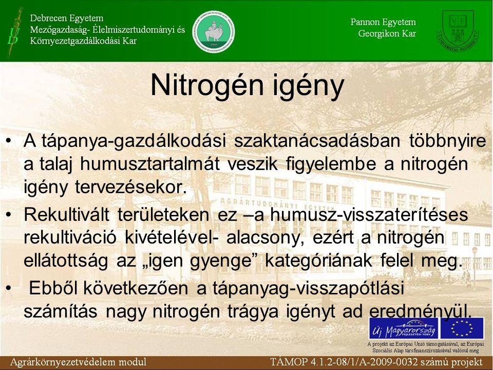 Nitrogén igény A tápanya-gazdálkodási szaktanácsadásban többnyire a talaj humusztartalmát veszik figyelembe a nitrogén igény tervezésekor.