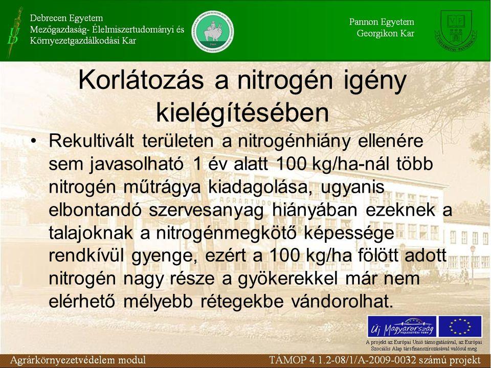 Korlátozás a nitrogén igény kielégítésében