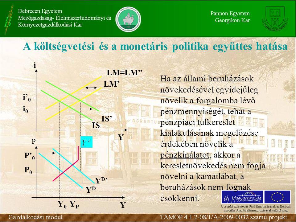 A költségvetési és a monetáris politika együttes hatása