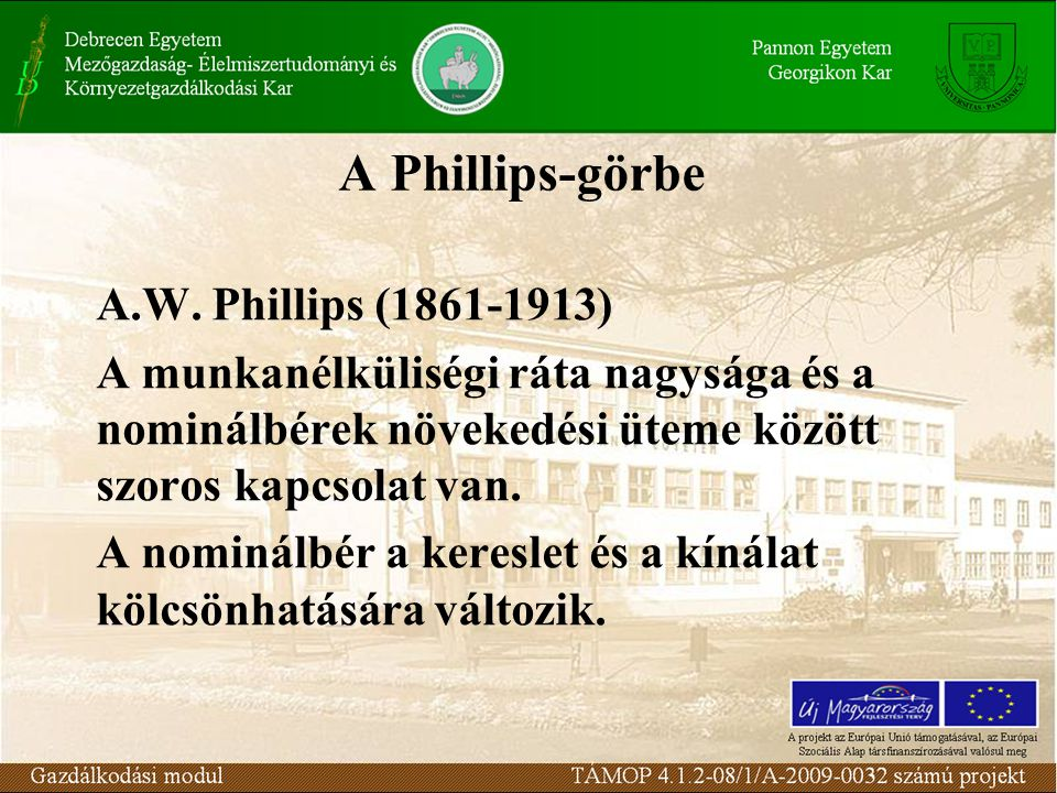 A Phillips-görbe A.W. Phillips (1861-1913)