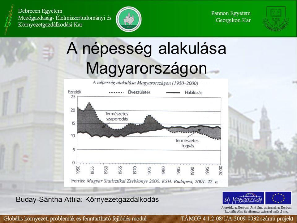 A népesség alakulása Magyarországon