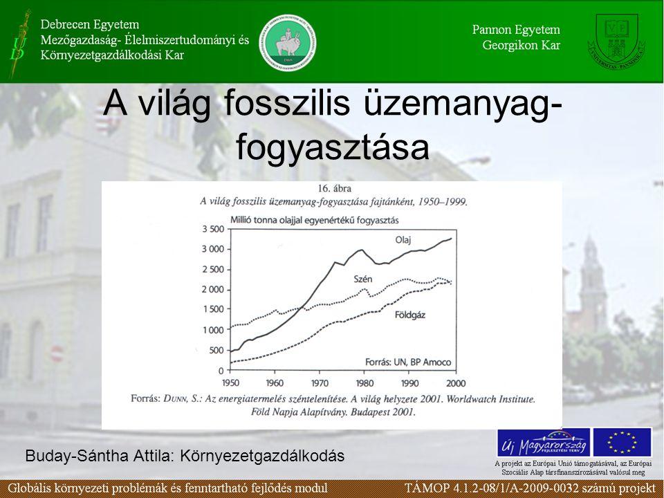 A világ fosszilis üzemanyag-fogyasztása