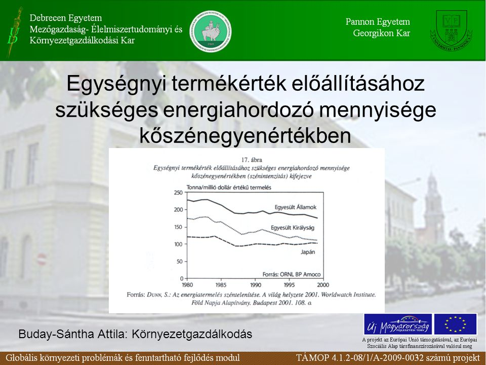 Egységnyi termékérték előállításához szükséges energiahordozó mennyisége kőszénegyenértékben