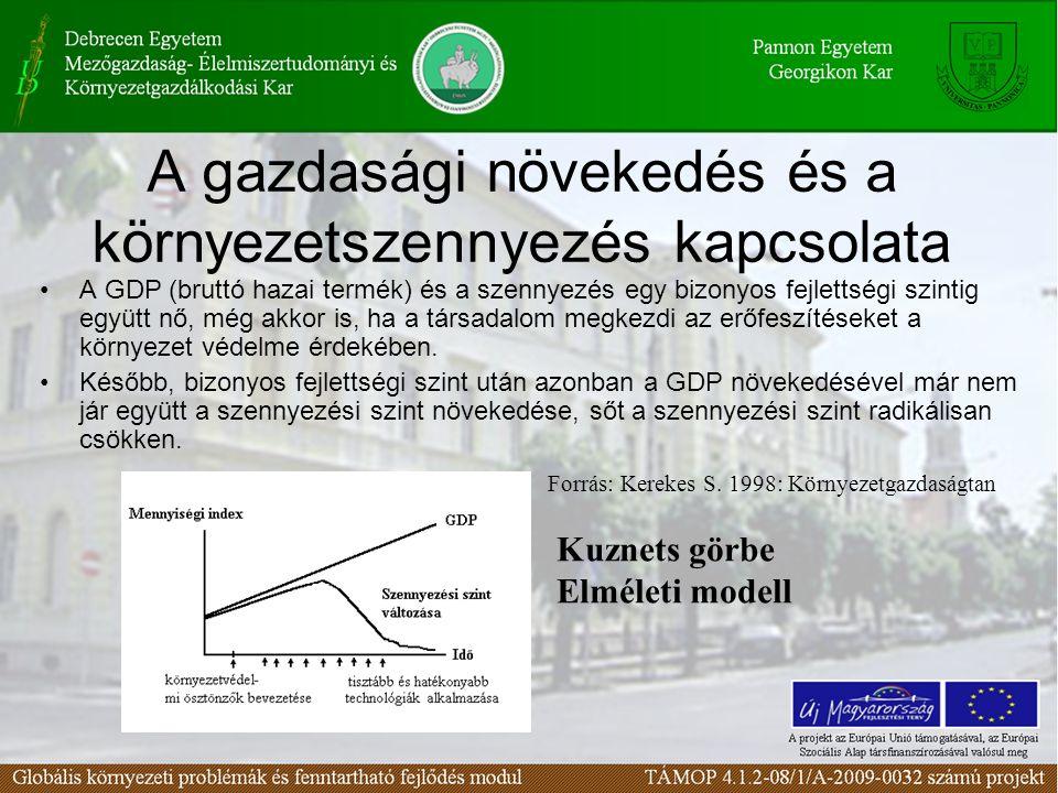 A gazdasági növekedés és a környezetszennyezés kapcsolata