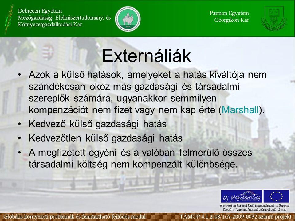 Externáliák