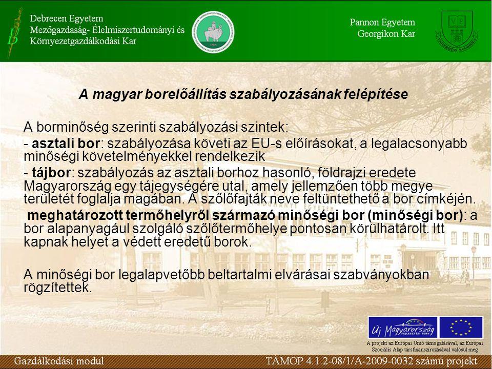A magyar borelőállítás szabályozásának felépítése