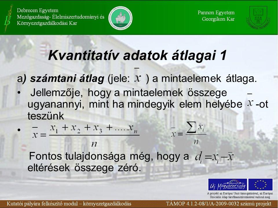 Kvantitatív adatok átlagai 1