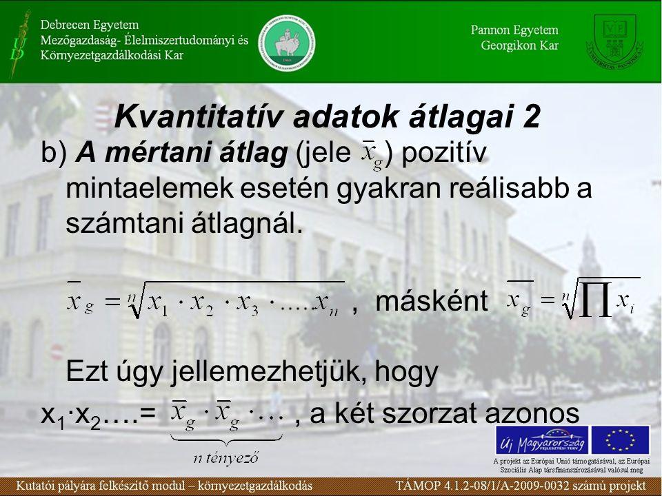 Kvantitatív adatok átlagai 2