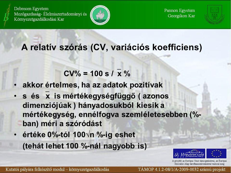 A relatív szórás (CV, variációs koefficiens) CV% = 100 s /x %