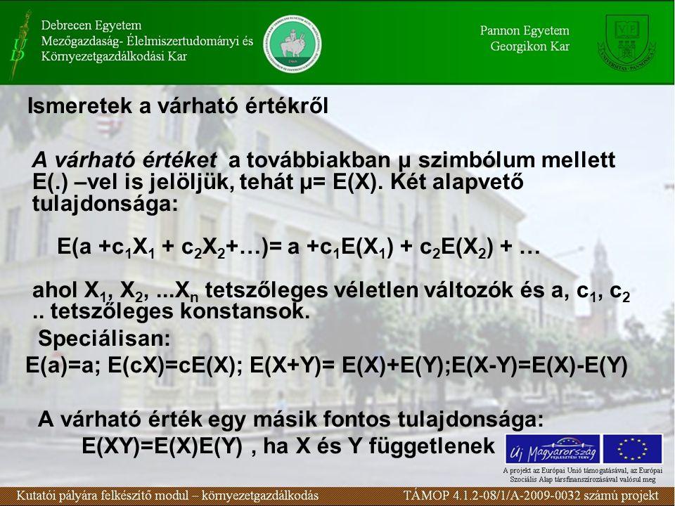 E(a)=a; E(cX)=cE(X); E(X+Y)= E(X)+E(Y);E(X-Y)=E(X)-E(Y)