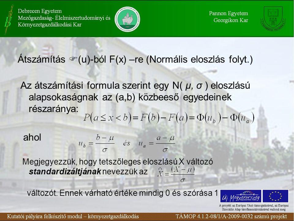 Átszámítás (u)-ból F(x) –re (Normális eloszlás folyt.)