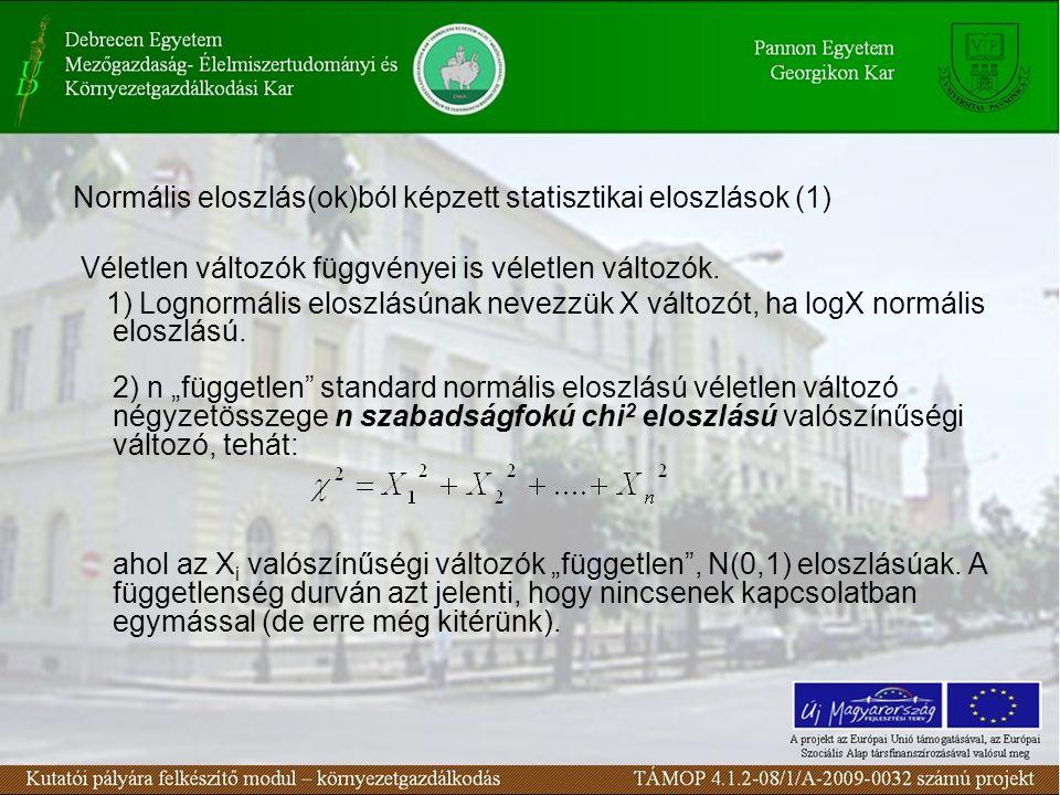 Normális eloszlás(ok)ból képzett statisztikai eloszlások (1)