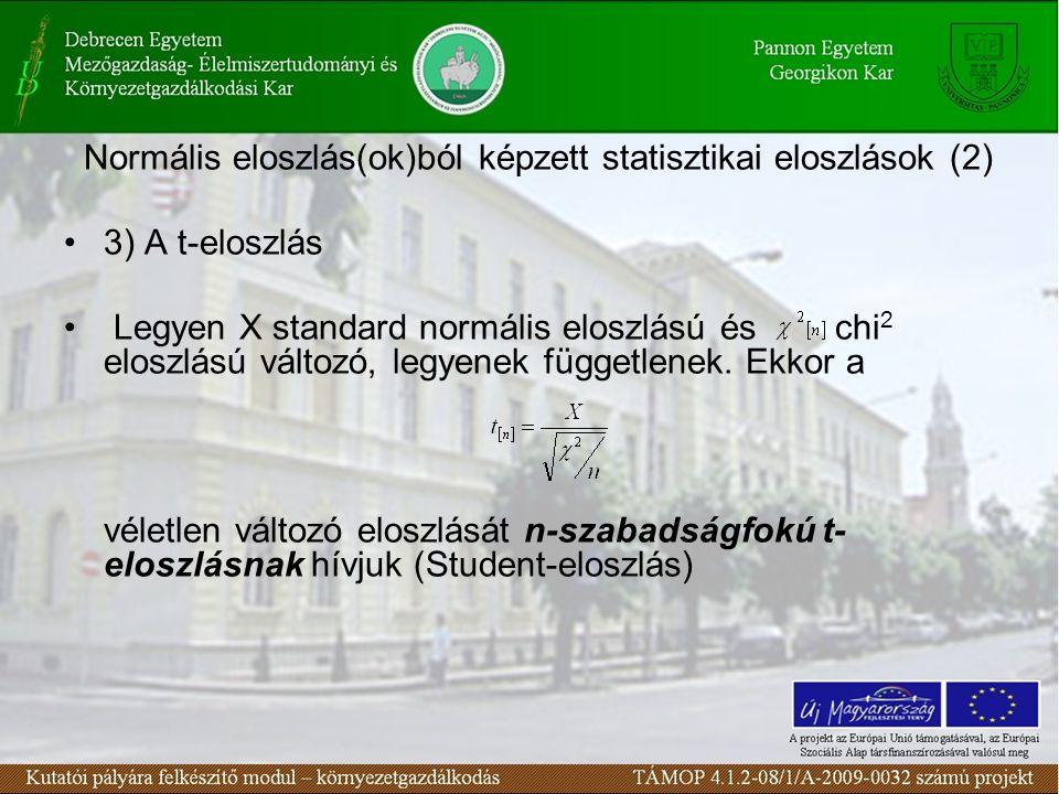 Normális eloszlás(ok)ból képzett statisztikai eloszlások (2)