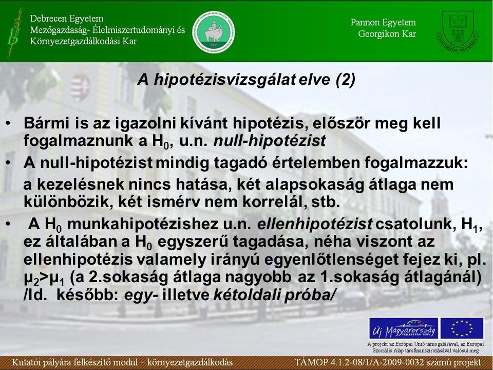 A hipotézisvizsgálat elve (2)