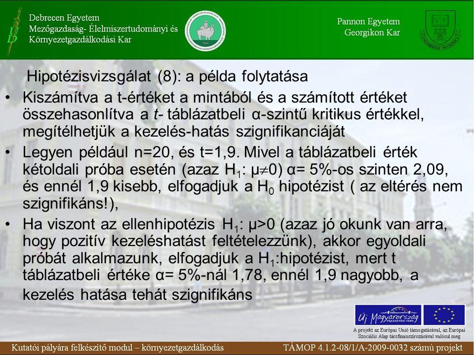 Hipotézisvizsgálat (8): a példa folytatása