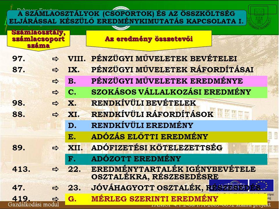 PÉNZÜGYI MŰVELETEK BEVÉTELEI 87. IX. PÉNZÜGYI MŰVELETEK RÁFORDÍTÁSAI