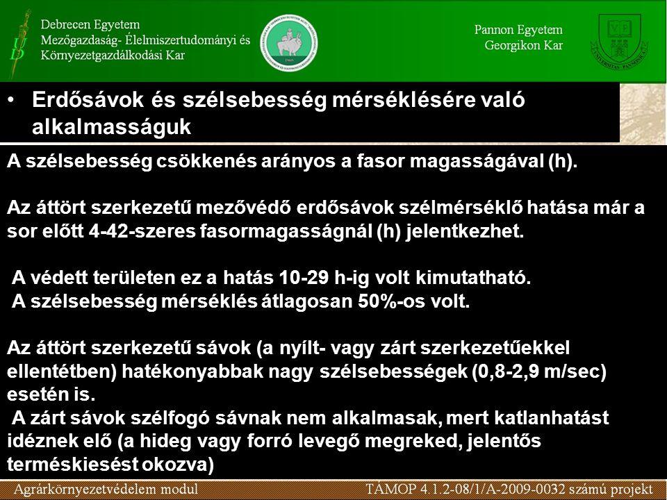 Erdősávok és szélsebesség mérséklésére való alkalmasságuk