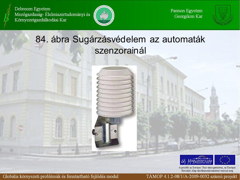 84. ábra Sugárzásvédelem az automaták szenzorainál