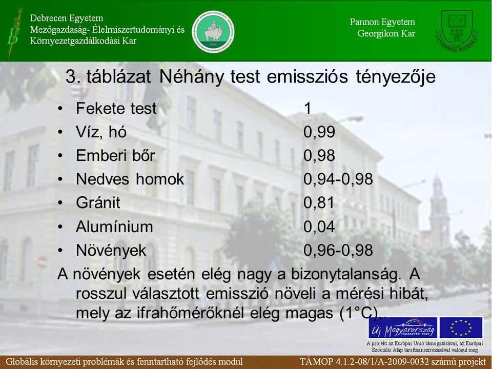 3. táblázat Néhány test emissziós tényezője