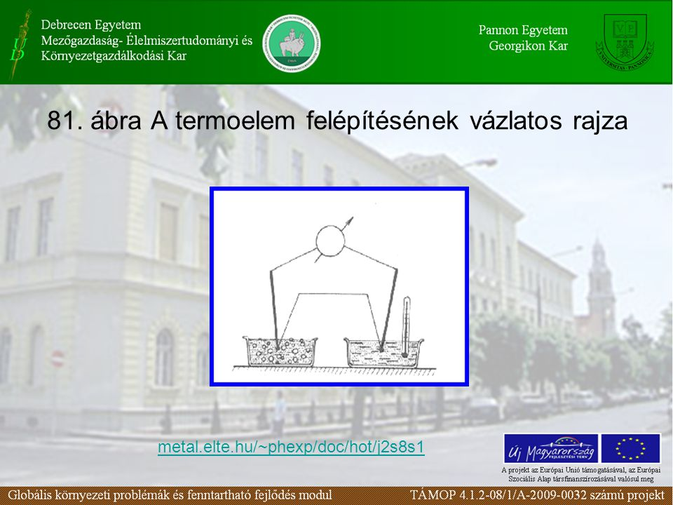 81. ábra A termoelem felépítésének vázlatos rajza