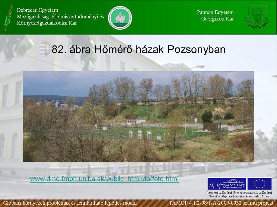 82. ábra Hőmérő házak Pozsonyban