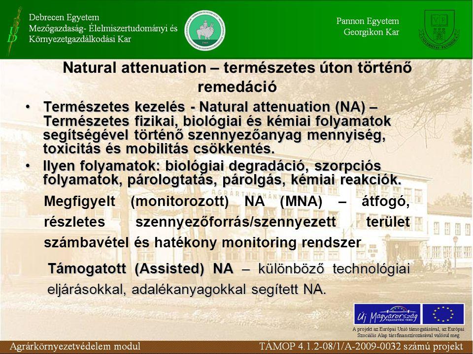 Natural attenuation – természetes úton történő remedáció
