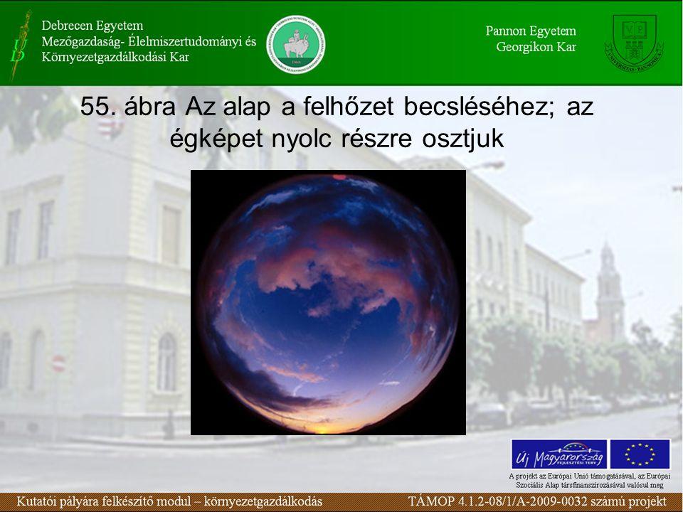 55. ábra Az alap a felhőzet becsléséhez; az égképet nyolc részre osztjuk
