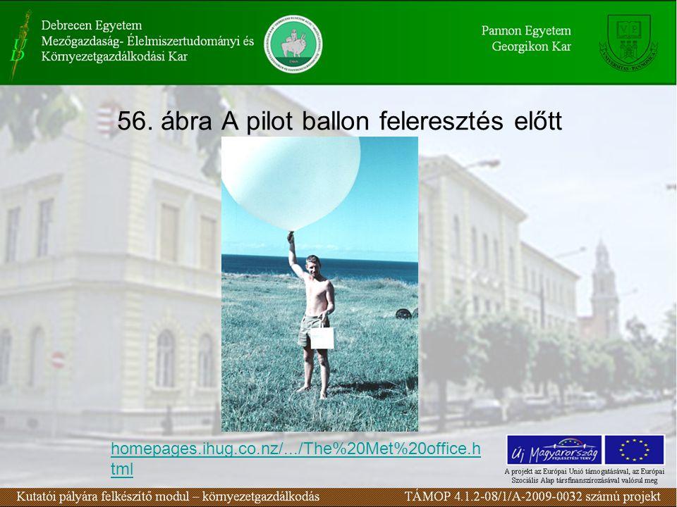 56. ábra A pilot ballon feleresztés előtt