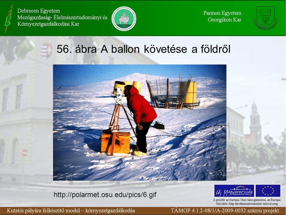 56. ábra A ballon követése a földről
