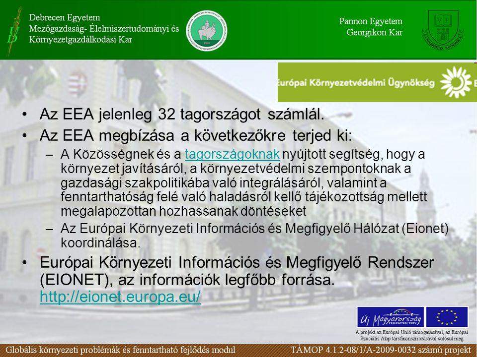 Az EEA jelenleg 32 tagországot számlál.