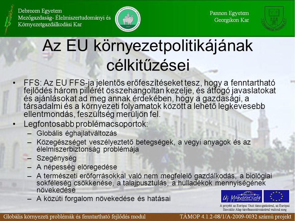Az EU környezetpolitikájának célkitűzései