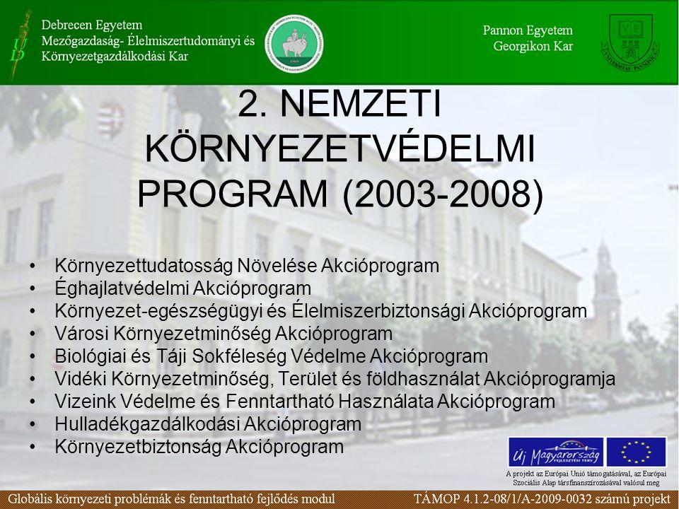 2. NEMZETI KÖRNYEZETVÉDELMI PROGRAM (2003-2008)