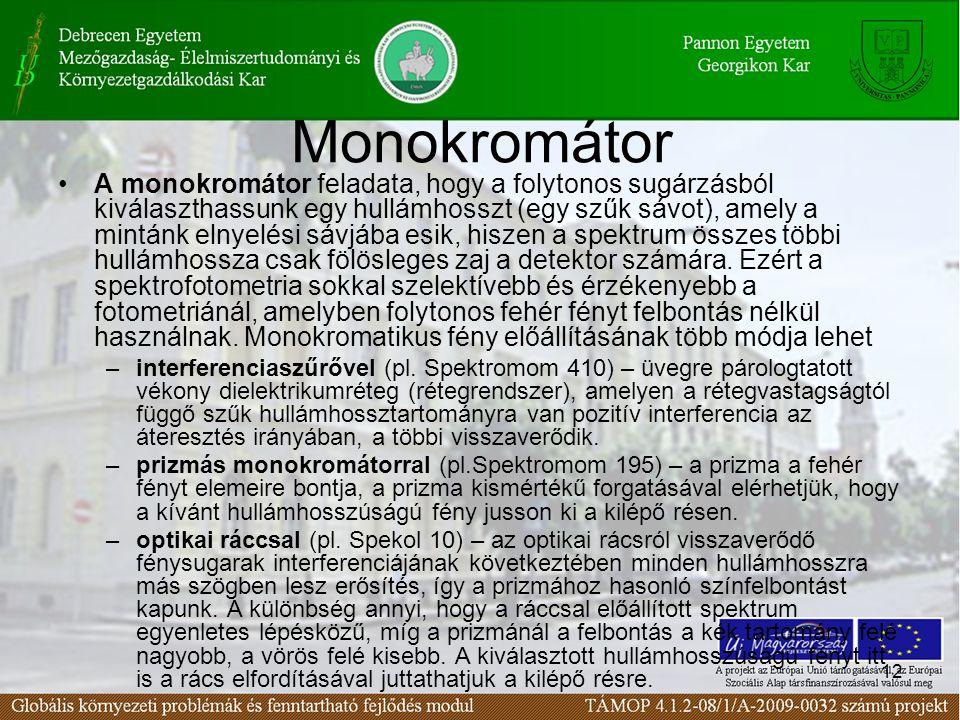 Monokromátor