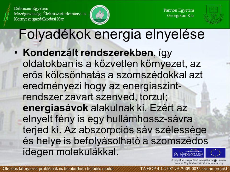 Folyadékok energia elnyelése