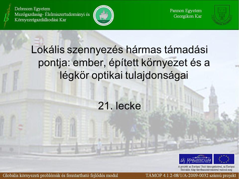 Lokális szennyezés hármas támadási pontja: ember, épített környezet és a légkör optikai tulajdonságai 21.