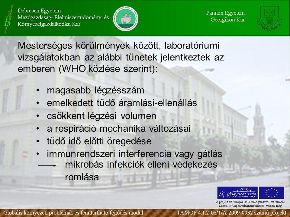 Mesterséges körülmények között, laboratóriumi vizsgálatokban az alábbi tünetek jelentkeztek az emberen (WHO közlése szerint):