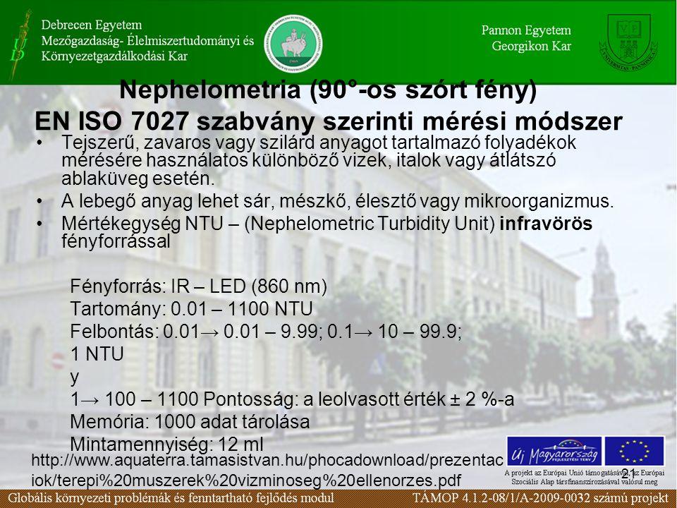 Nephelometria (90°-os szórt fény) EN ISO 7027 szabvány szerinti mérési módszer